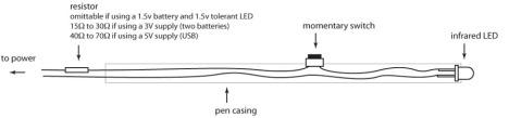 Wii boli LED de infrarrojos